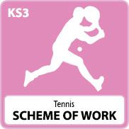 Tennis Scheme of Work (KS3)