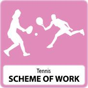 Tennis Scheme of Work