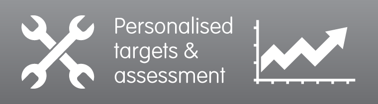 Personalised assessment